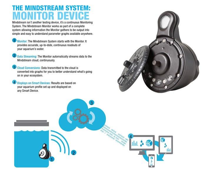 Mindstream Aquarium Monitoring System 01