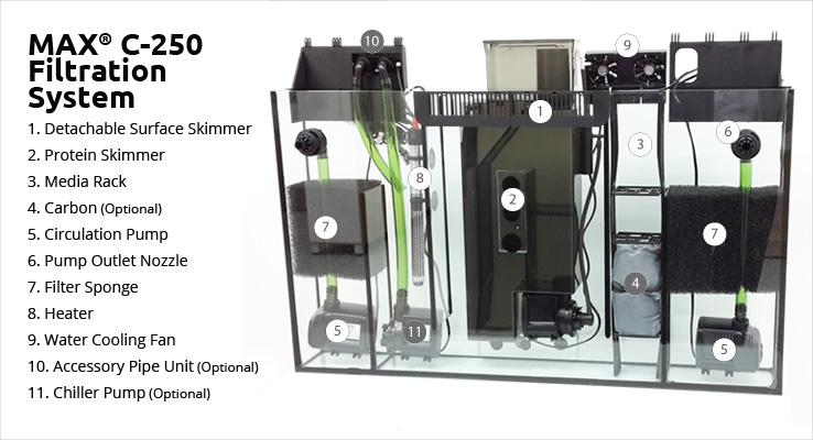 250-filtration-system