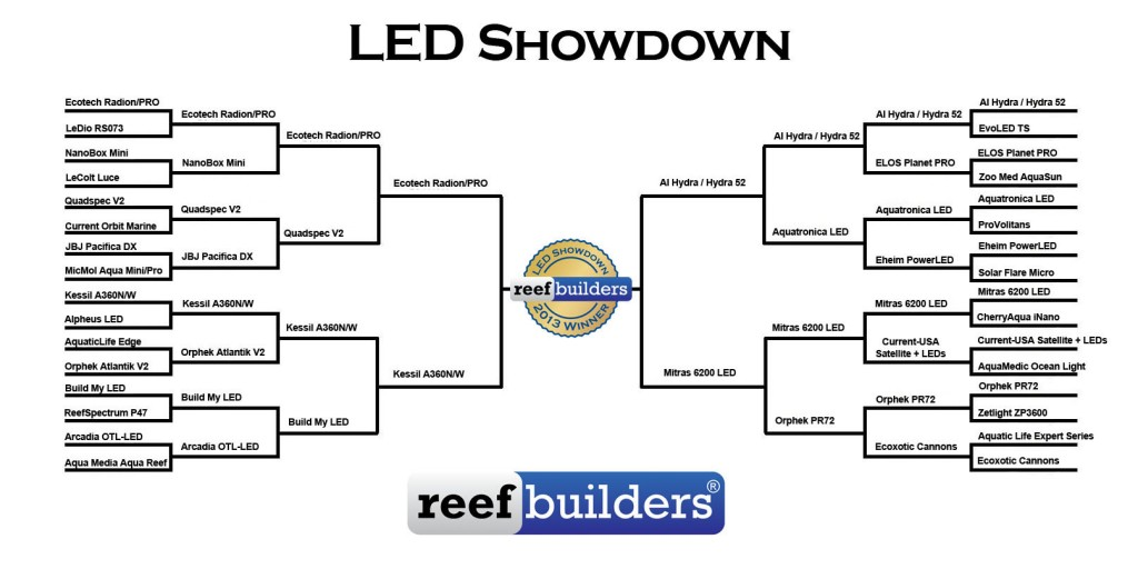 Reefbuilders-LED-showdown-final-four