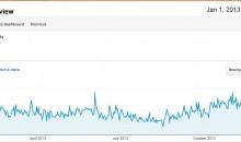 Parte un nuovo anno… con in dote i 254731 articoli letti nel 2013