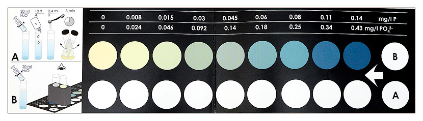 elos test kit fosfati po4 alta risoluzione valori di riferimento