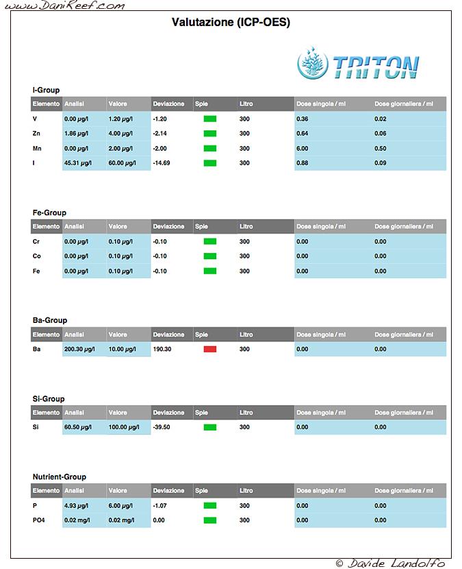 Risultati Triton pag2