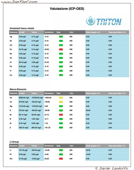 Risultati Triton pag1
