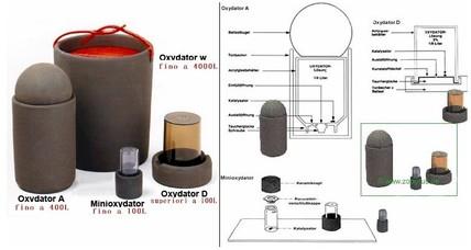 Oxydator.