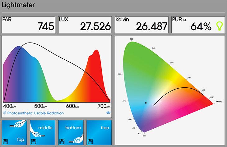 misurazioni_ceab_aqualed_centro