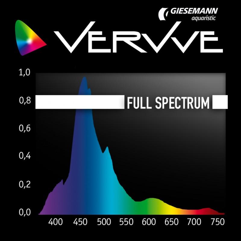 vervve_fullspectrum