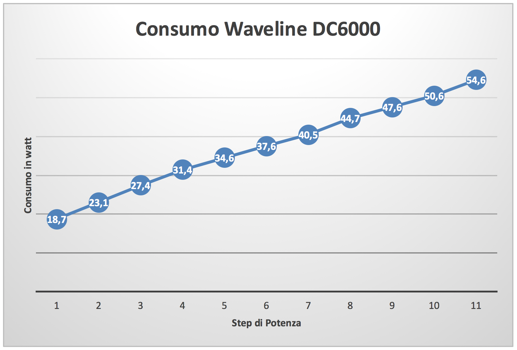 waveline dc6000 variable flow pump review