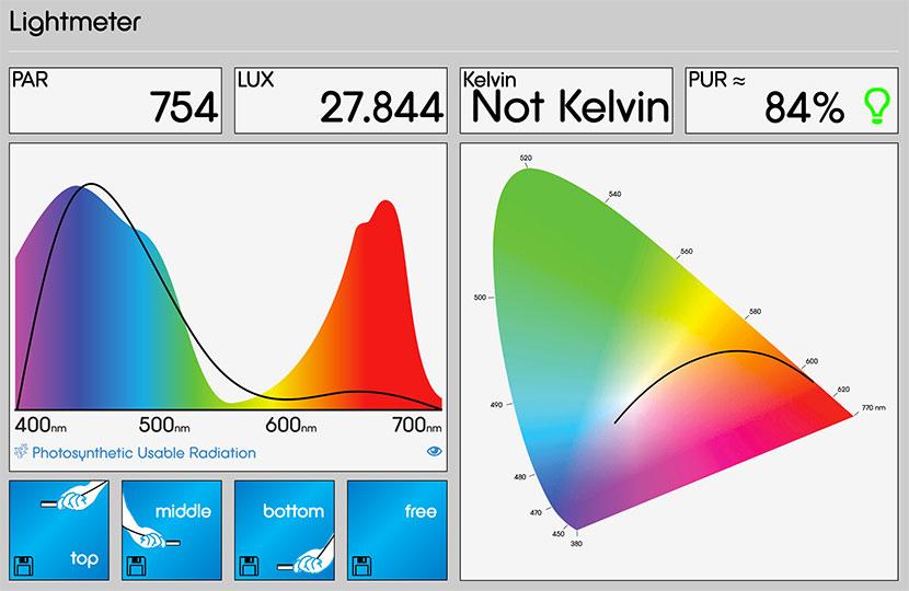 rilevazione-philips-coralcare-solo-luci-blu