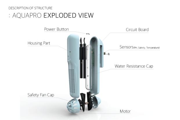 aquapro aquarium controller - Componenti