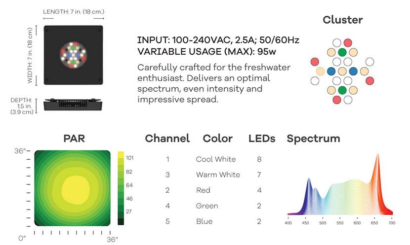 Ecotech Marine Radion XR15FW Pro per acqua dolce - caratteristiche tecniche e spettro luminoso