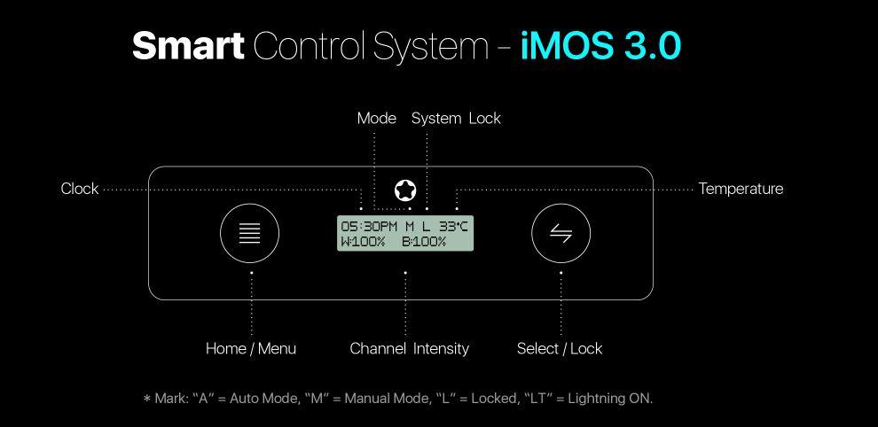Il sistema di controllo delle plafoniere MicMol Aqua mini ed Aqua Pro