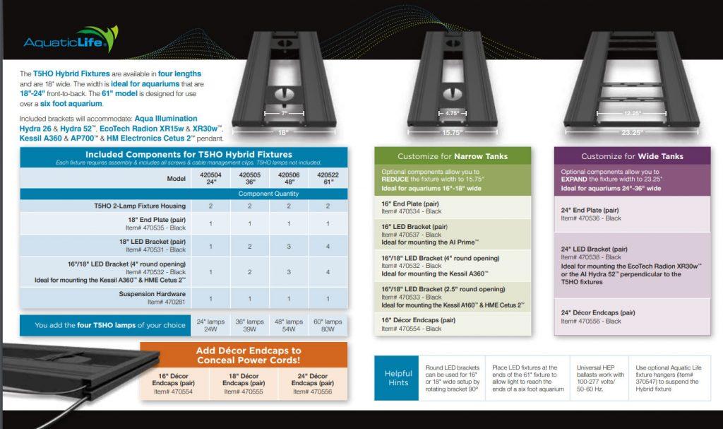 Plafoniera ibrida T5-LED Aquaticlife: dati tecnici