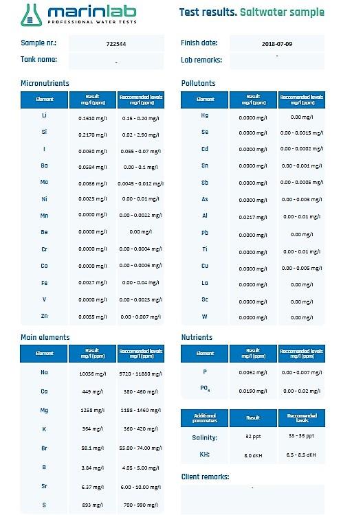 Analisi ICP-OES
