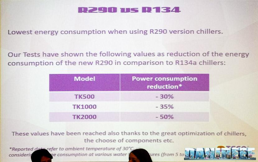 Refrigeratori a confronto: diminuzione del consumo fra refrigeratori diversi
