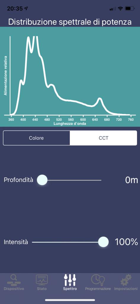 Plafoniera Cetus 2: misuriamo i PAR nel DaniReef LAB per la plafo da nanoreef