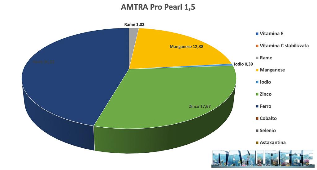 Amtra Pro Pearl 1.5 un mangime completo per pesci esigenti con carbone attivo