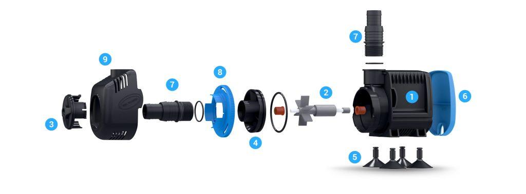 Seachem presenta tre nuove pompe di movimento: Seachem Impulse