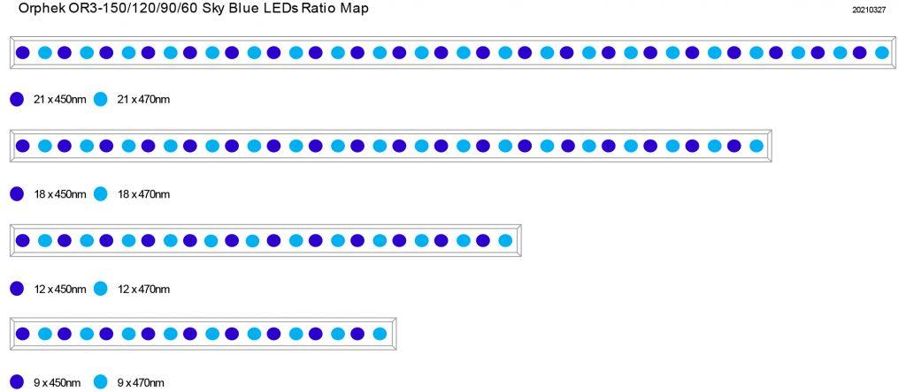 Le composizioni dei LED per lunghezza nelle nuove Orphek OR3 Blue Sky
